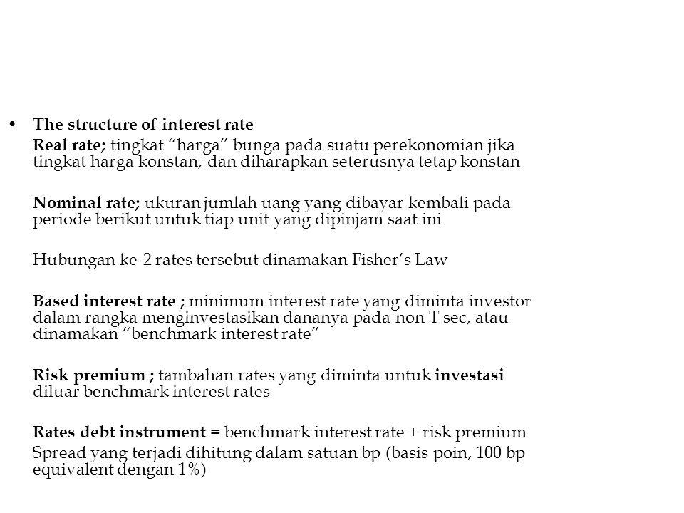 Pasar Uang di Indonesia Pra Kondisi Pergolakan daerah merasa tidak adil dan tidak puas  Politik  Ekonomi terpuruk  Kudeta G-30-S/PKI  Kabinet 100 Menteri,  inflasi 650%,  devaluasi ke-3 99,09%  Titik balik 1966  Open Economy  Recovery  Trilogi Pembangunan  Repelita 1974 Bank(s) Nasional dan partner asing mendirikan JV Company NBFI; Finconesia, Merincorp, (investment-type) serta PDFCI dan Uppindo (development-type)  Organized Money Markets, yang berperan dalam pengaktifan kembali Pasar Modal di Indonesia Deregulasi perbankan dan moneter Juni 1983, Bank bebas menentukan kebijakan; funding, credit; dan interest rate Bantuan Likuiditas Bank Indonesia  for high priority economic sectors only