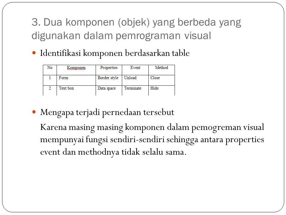 3. Dua komponen (objek) yang berbeda yang digunakan dalam pemrograman visual Identifikasi komponen berdasarkan table Mengapa terjadi pernedaan tersebu