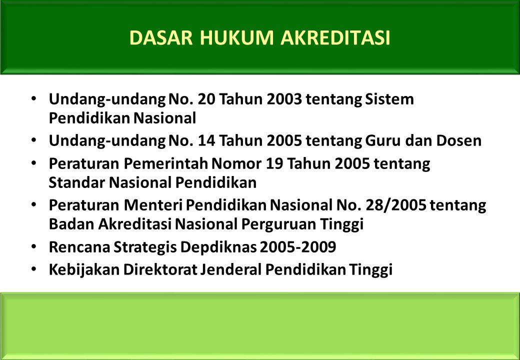 Undang-undang No.20 Tahun 2003 tentang Sistem Pendidikan Nasional Undang-undang No.