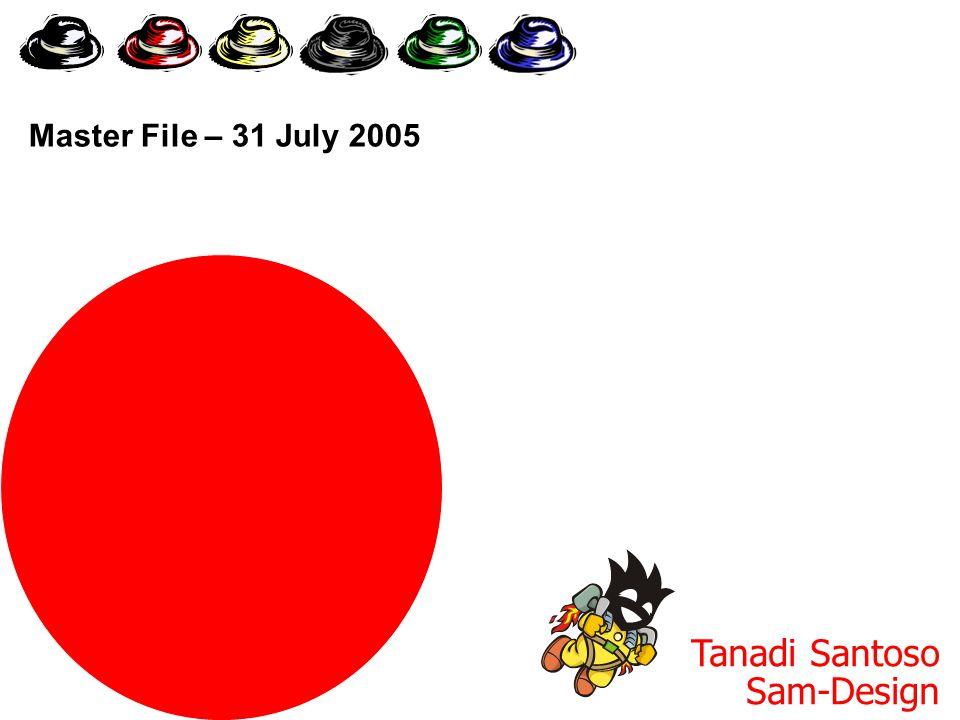 Skenario 1 Penggunaan 6 Topi Topi Biru Menciptakan pola dan struktur Topi Merah Mengeksplorasi insting Topi Putih Melihat data Topi Kuning Optimisme, bagaimana kita membuatnya BERHASIL?