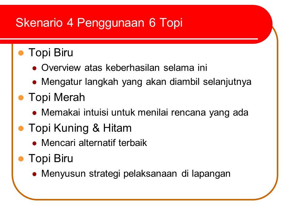 Topi Biru Overview atas keberhasilan selama ini Mengatur langkah yang akan diambil selanjutnya Topi Merah Memakai intuisi untuk menilai rencana yang ada Topi Kuning & Hitam Mencari alternatif terbaik Topi Biru Menyusun strategi pelaksanaan di lapangan Skenario 4 Penggunaan 6 Topi