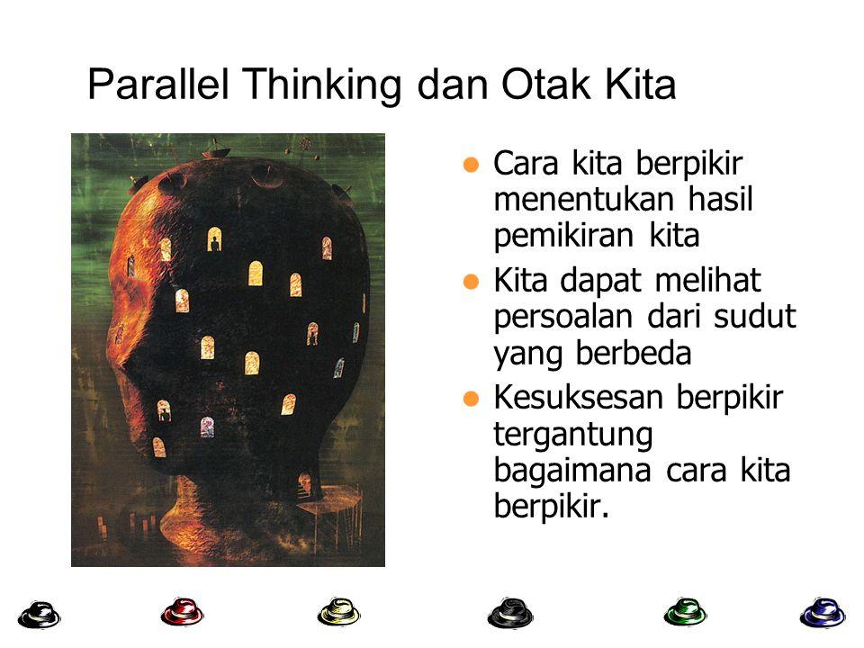 Cara kita berpikir menentukan hasil pemikiran kita Kita dapat melihat persoalan dari sudut yang berbeda Kesuksesan berpikir tergantung bagaimana cara kita berpikir.