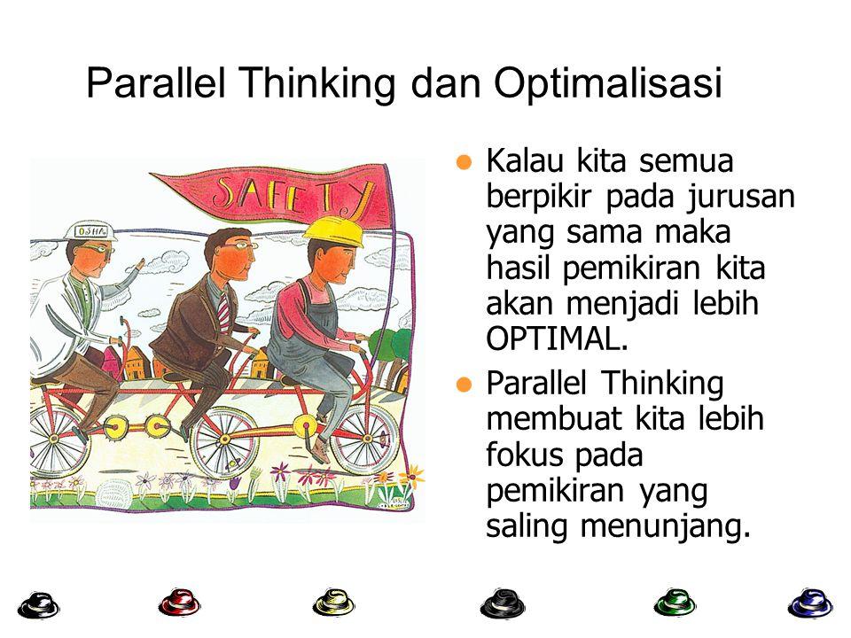 Mulailah dengan Topi warna BIRU Buat tujuan yang jelas bagi arah diskusi.