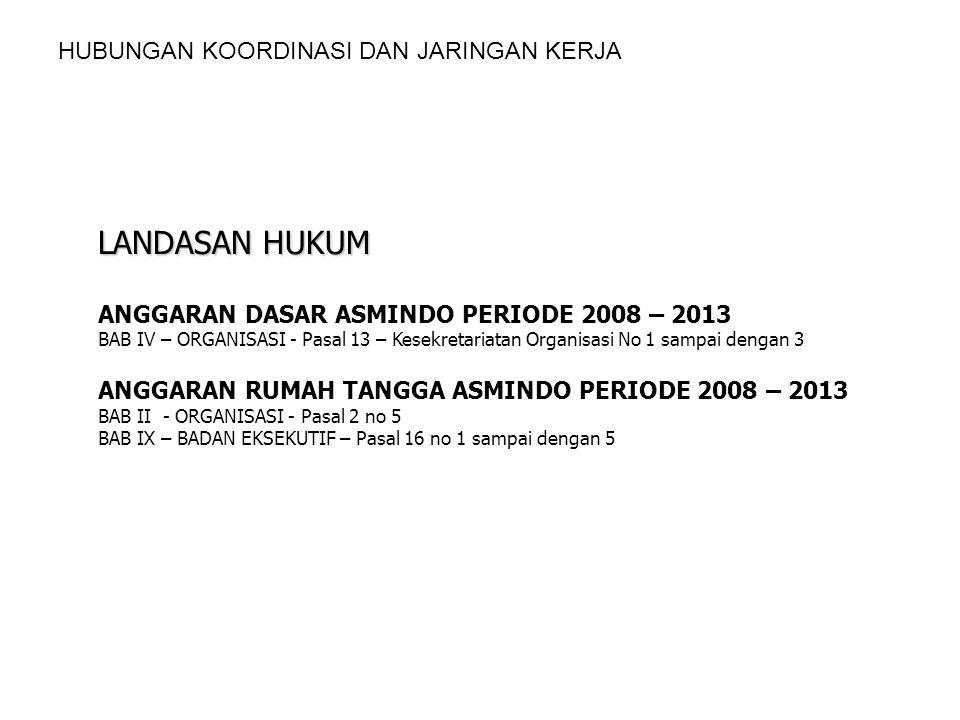 HUBUNGAN KOORDINASI DAN JARINGAN KERJA LANDASAN HUKUM ANGGARAN DASAR ASMINDO PERIODE 2008 – 2013 BAB IV – ORGANISASI - Pasal 13 – Kesekretariatan Orga