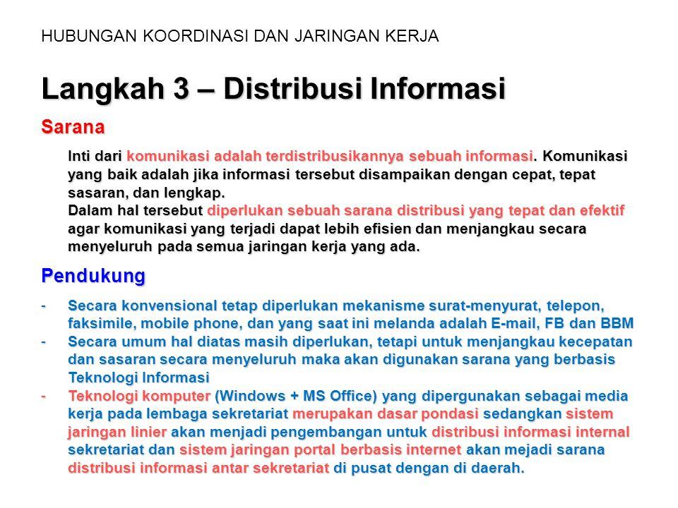 HUBUNGAN KOORDINASI DAN JARINGAN KERJA Langkah 3 – Distribusi Informasi Sarana Inti dari komunikasi adalah terdistribusikannya sebuah informasi. Komun