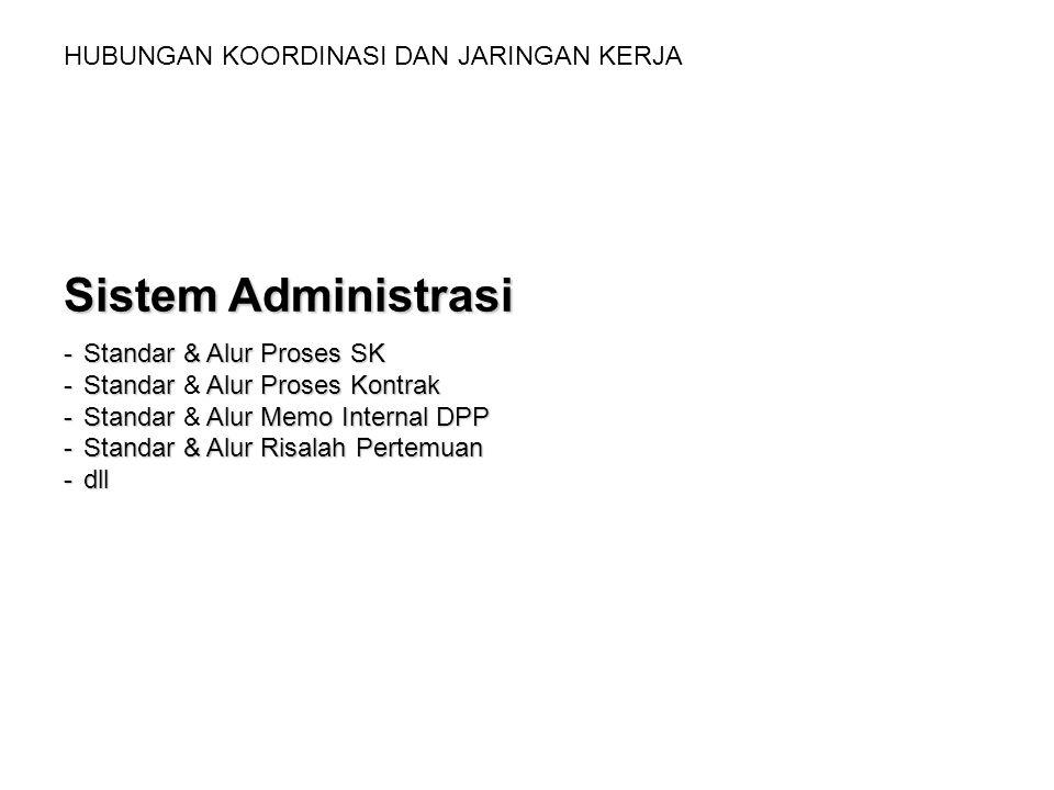 HUBUNGAN KOORDINASI DAN JARINGAN KERJA Sistem Administrasi -Standar & Alur Proses SK -StandarAlur Proses Kontrak -Standar & Alur Proses Kontrak -Stand