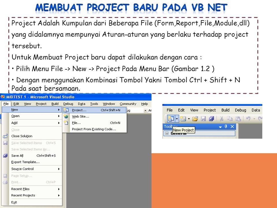Project Adalah Kumpulan dari Beberapa File (Form,Report,File,Module,dll) yang didalamnya mempunyai Aturan-aturan yang berlaku terhadap project tersebu