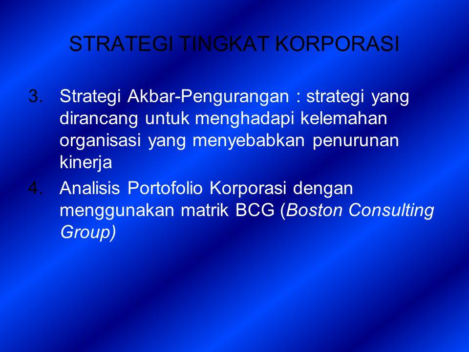 STRATEGI TINGKAT KORPORASI 3.Strategi Akbar-Pengurangan : strategi yang dirancang untuk menghadapi kelemahan organisasi yang menyebabkan penurunan kinerja 4.Analisis Portofolio Korporasi dengan menggunakan matrik BCG (Boston Consulting Group)