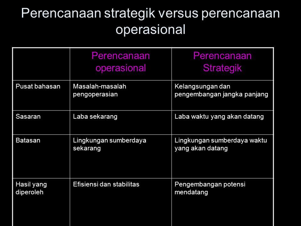 Perencanaan strategik versus perencanaan operasional Perencanaan operasional Perencanaan Strategik Pusat bahasanMasalah-masalah pengoperasian Kelangsungan dan pengembangan jangka panjang SasaranLaba sekarangLaba waktu yang akan datang BatasanLingkungan sumberdaya sekarang Lingkungan sumberdaya waktu yang akan datang Hasil yang diperoleh Efisiensi dan stabilitasPengembangan potensi mendatang