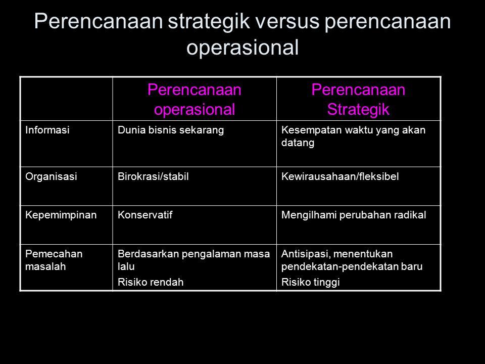 Perencanaan strategik versus perencanaan operasional Perencanaan operasional Perencanaan Strategik InformasiDunia bisnis sekarangKesempatan waktu yang akan datang OrganisasiBirokrasi/stabilKewirausahaan/fleksibel KepemimpinanKonservatifMengilhami perubahan radikal Pemecahan masalah Berdasarkan pengalaman masa lalu Risiko rendah Antisipasi, menentukan pendekatan-pendekatan baru Risiko tinggi