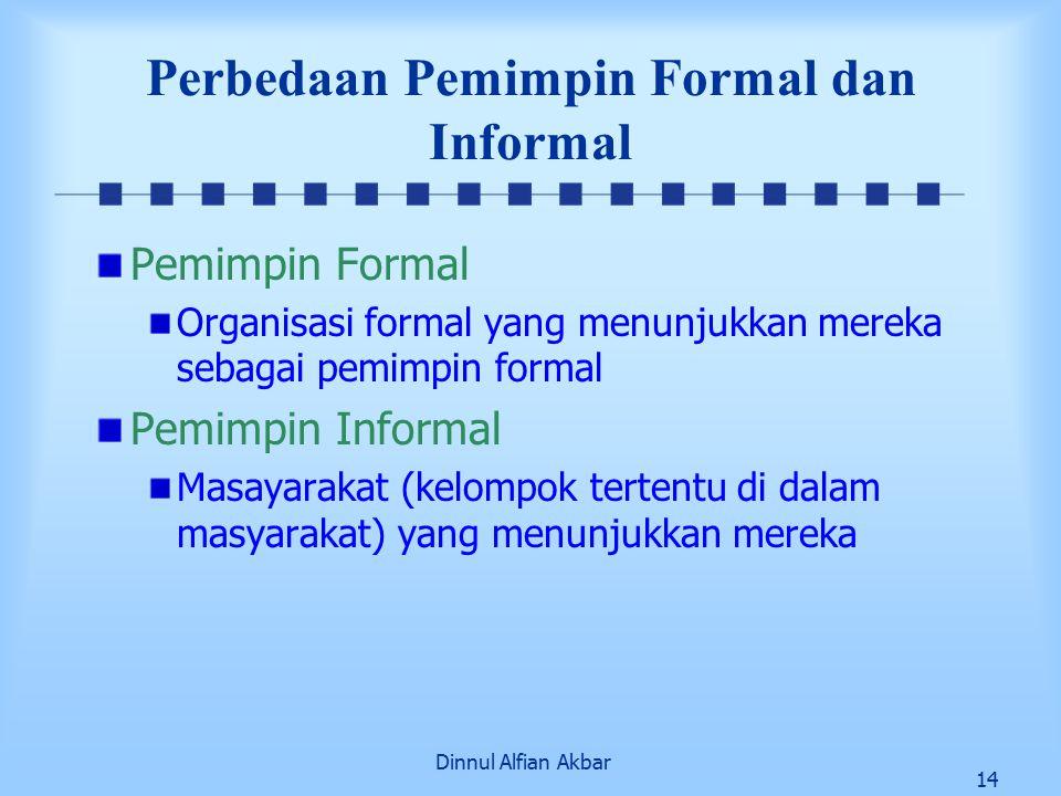 Dinnul Alfian Akbar 14 Perbedaan Pemimpin Formal dan Informal Pemimpin Formal Organisasi formal yang menunjukkan mereka sebagai pemimpin formal Pemimpin Informal Masayarakat (kelompok tertentu di dalam masyarakat) yang menunjukkan mereka
