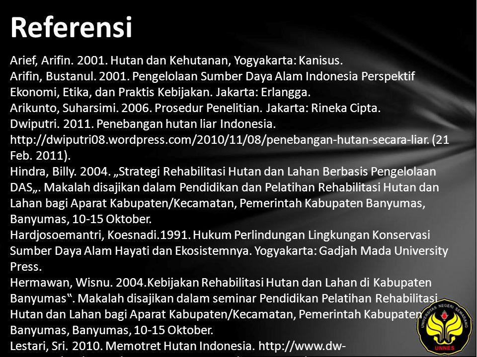 Referensi Arief, Arifin. 2001. Hutan dan Kehutanan, Yogyakarta: Kanisus. Arifin, Bustanul. 2001. Pengelolaan Sumber Daya Alam Indonesia Perspektif Eko