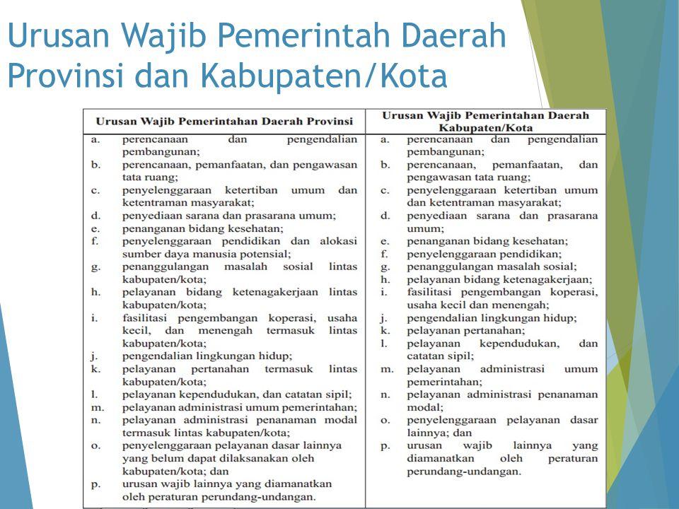 Urusan Wajib Pemerintah Daerah Provinsi dan Kabupaten/Kota