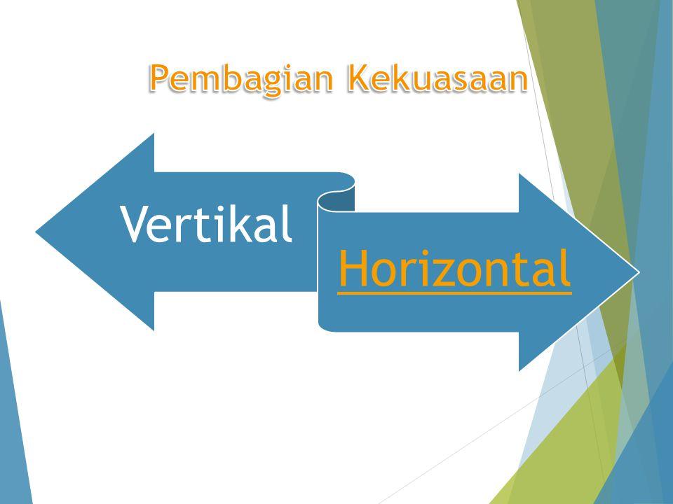 Vertikal Horizontal
