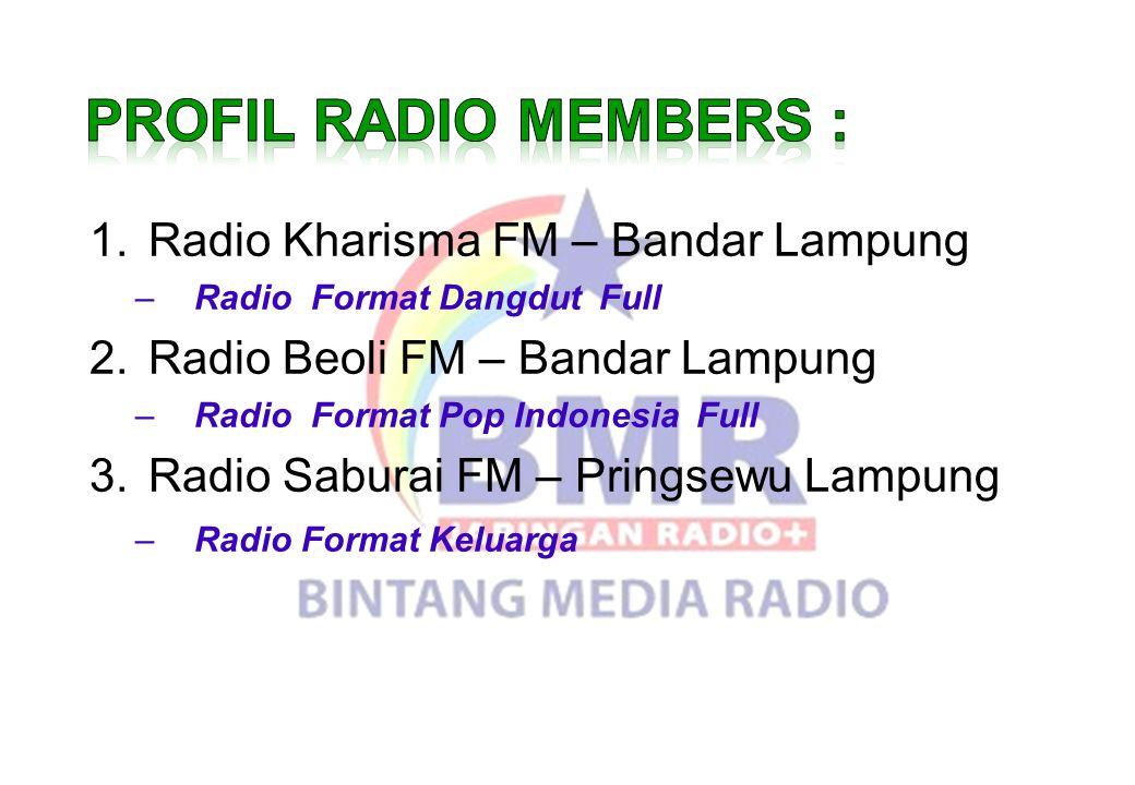 1.Radio Kharisma FM – Bandar Lampung –Radio Format Dangdut Full 2.Radio Beoli FM – Bandar Lampung –Radio Format Pop Indonesia Full 3.Radio Saburai FM – Pringsewu Lampung –Radio Format Keluarga