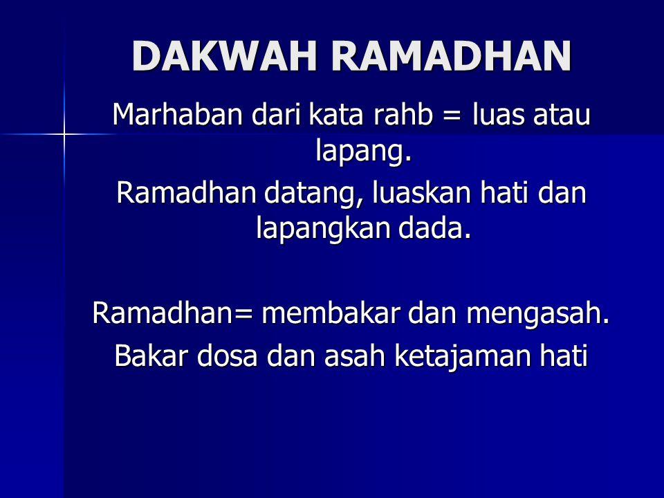 TARGET PERBAIKAN MELALUI IBADAH RAMADHAN (Al Baqarah [2]:183-188) 1.