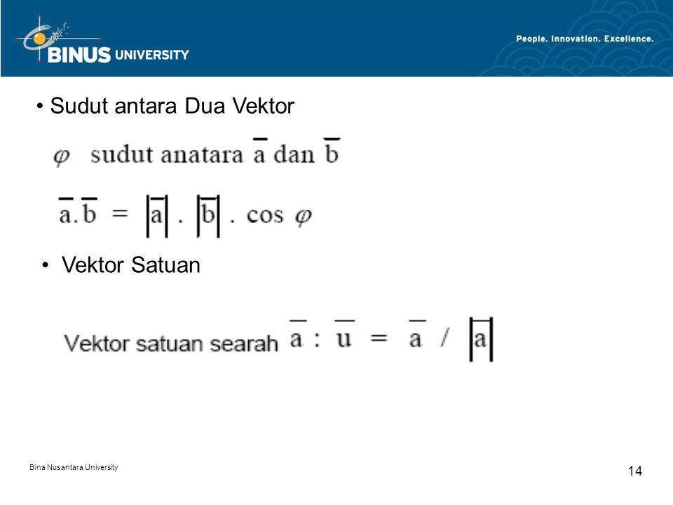Bina Nusantara University 14 Sudut antara Dua Vektor Vektor Satuan