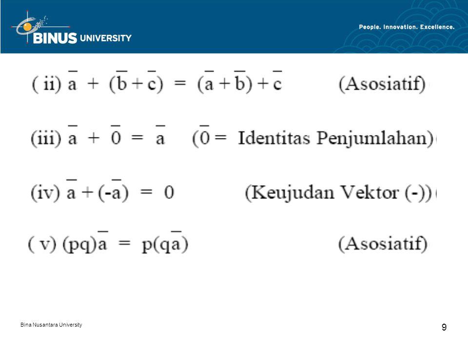 Bina Nusantara University 20 5.Diketahui : Vektor pada R2 φ adalah sudut apit antara a dan b.