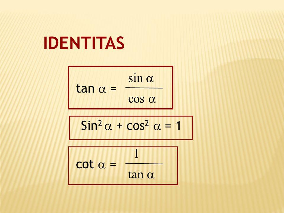 Perbandingan trigonometri Sudut-sudut di Kuadran IIIIIIIV Sin++-- cos+--+ tan+-+- Cotan+-+- sec+--+ cosec++--