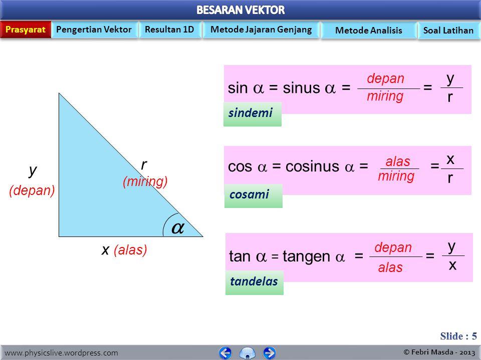 www.physicslive.wordpress.com © Febri Masda - 2013 Prasyarat Pengertian Vektor Metode Jajaran Genjang Resultan 1D Soal Latihan Metode Analisis COMPONENT OF VECTOR y x 0 