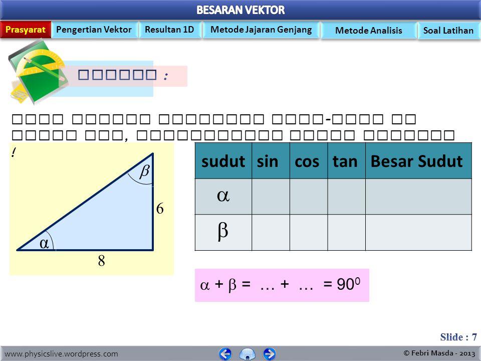 Prasyarat Pengertian Vektor Metode Jajaran Genjang Resultan 1D Metode Analisis www.physicslive.wordpress.com © Febri Masda - 2013 Soal Latihan i m a 