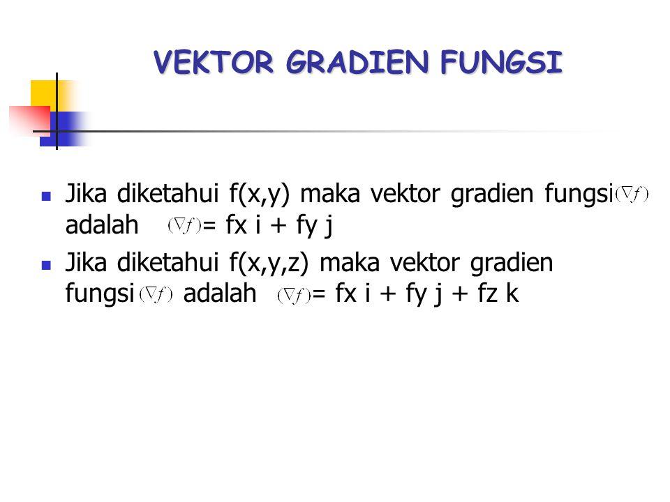 VEKTOR GRADIEN FUNGSI Jika diketahui f(x,y) maka vektor gradien fungsi adalah = fx i + fy j Jika diketahui f(x,y,z) maka vektor gradien fungsi adalah