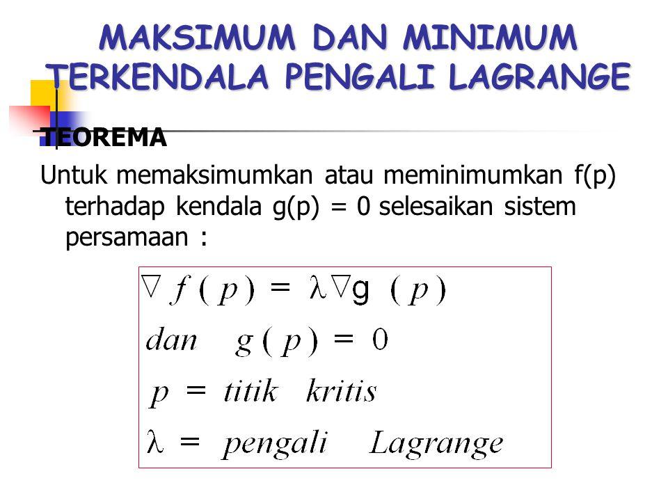 MAKSIMUM DAN MINIMUM TERKENDALA PENGALI LAGRANGE TEOREMA Untuk memaksimumkan atau meminimumkan f(p) terhadap kendala g(p) = 0 selesaikan sistem persam