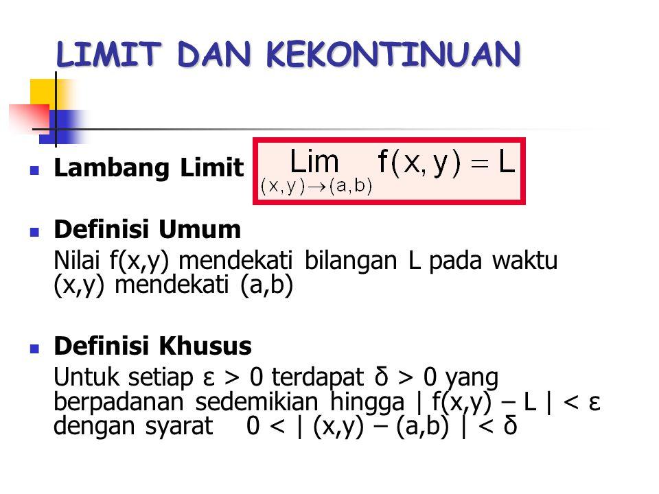 LIMIT DAN KEKONTINUAN Lambang Limit Definisi Umum Nilai f(x,y) mendekati bilangan L pada waktu (x,y) mendekati (a,b) Definisi Khusus Untuk setiap ε >