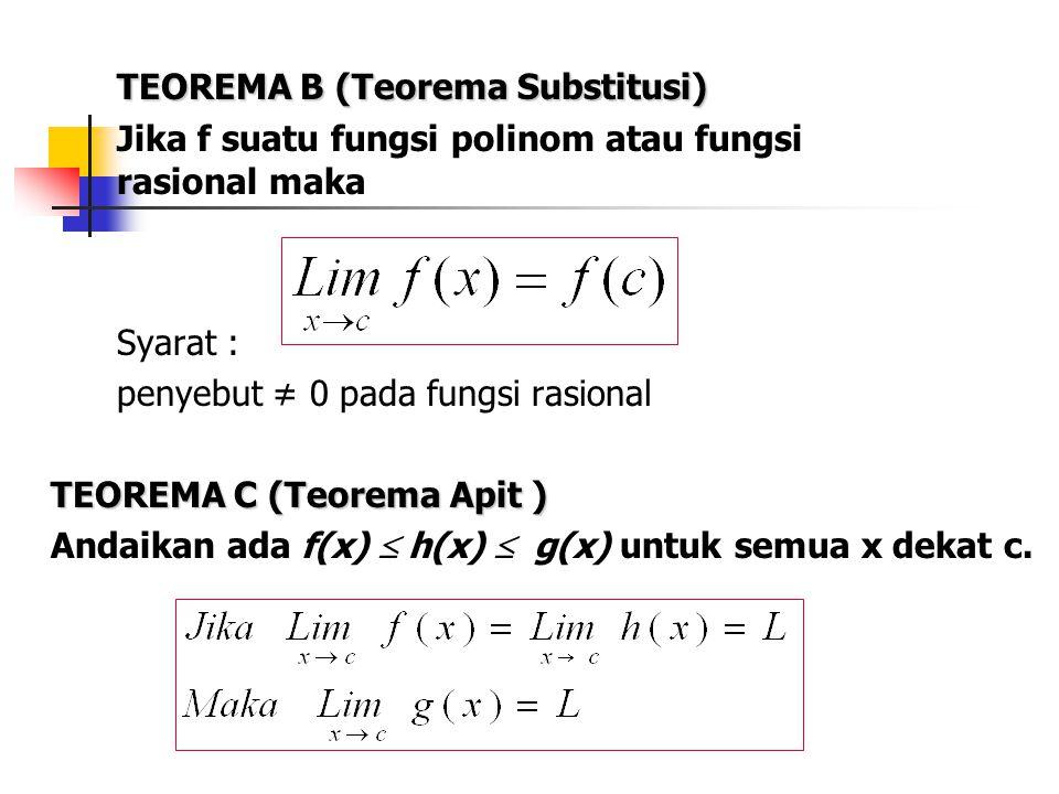 TEOREMA B (Teorema Substitusi) Jika f suatu fungsi polinom atau fungsi rasional maka Syarat : penyebut ≠ 0 pada fungsi rasional TEOREMA C (Teorema Api