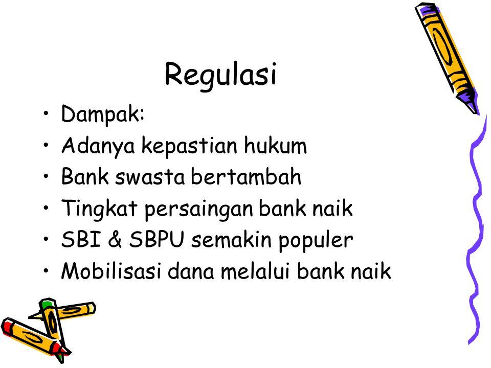 Regulasi Dampak: Adanya kepastian hukum Bank swasta bertambah Tingkat persaingan bank naik SBI & SBPU semakin populer Mobilisasi dana melalui bank naik