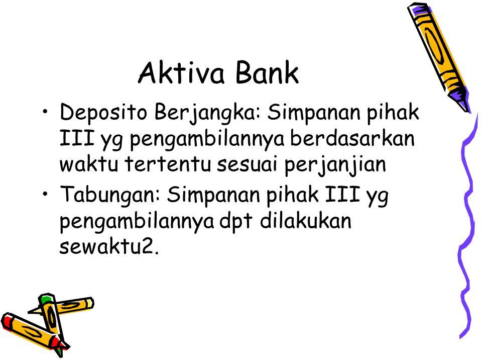 Aktiva Bank Deposito Berjangka: Simpanan pihak III yg pengambilannya berdasarkan waktu tertentu sesuai perjanjian Tabungan: Simpanan pihak III yg pengambilannya dpt dilakukan sewaktu2.
