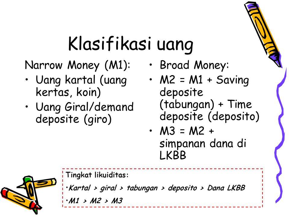 Klasifikasi uang Narrow Money (M1): Uang kartal (uang kertas, koin) Uang Giral/demand deposite (giro) Broad Money: M2 = M1 + Saving deposite (tabungan) + Time deposite (deposito) M3 = M2 + simpanan dana di LKBB Tingkat likuiditas: Kartal > giral > tabungan > deposito > Dana LKBB M1 > M2 > M3