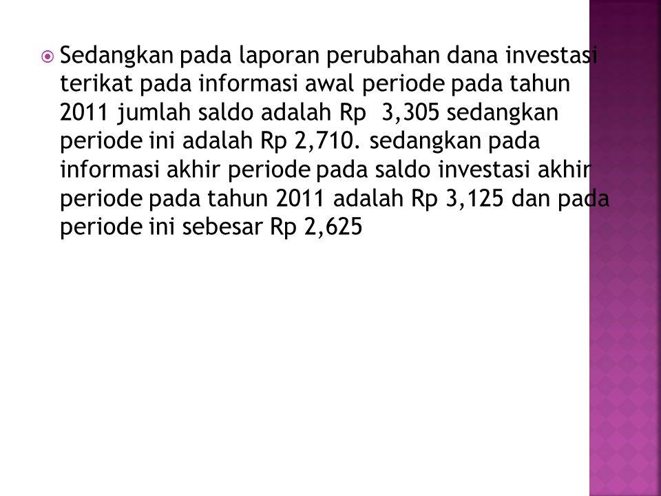  Sedangkan pada laporan perubahan dana investasi terikat pada informasi awal periode pada tahun 2011 jumlah saldo adalah Rp 3,305 sedangkan periode i