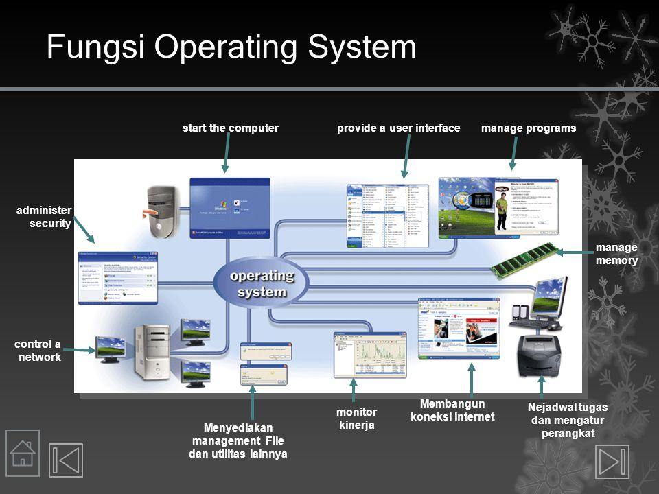 Fungsi Operating System Menetapkan sambungan internet  Wizard  Menuntun pengguna melalui setting sambungan antara komputer dengan internet  Other wizards?.
