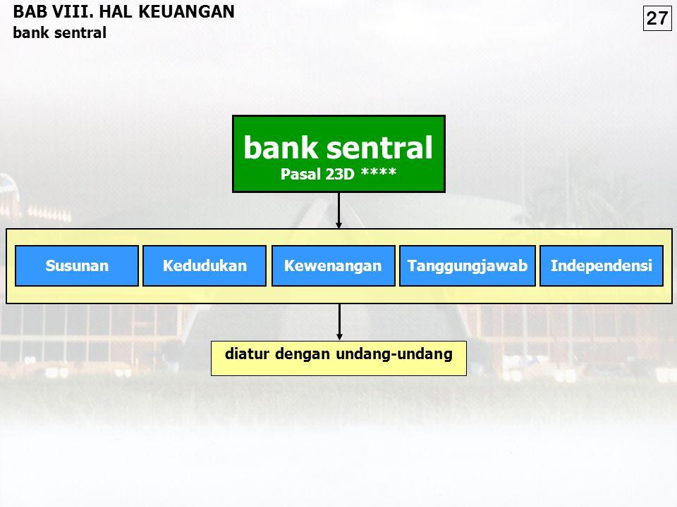 Hal-hal lain mengenai keuangan negara (Pasal 23C***) Macam dan harga mata uang (Pasal 23B****) Pajak dan pungutan lain yang bersifat memaksa untuk kep