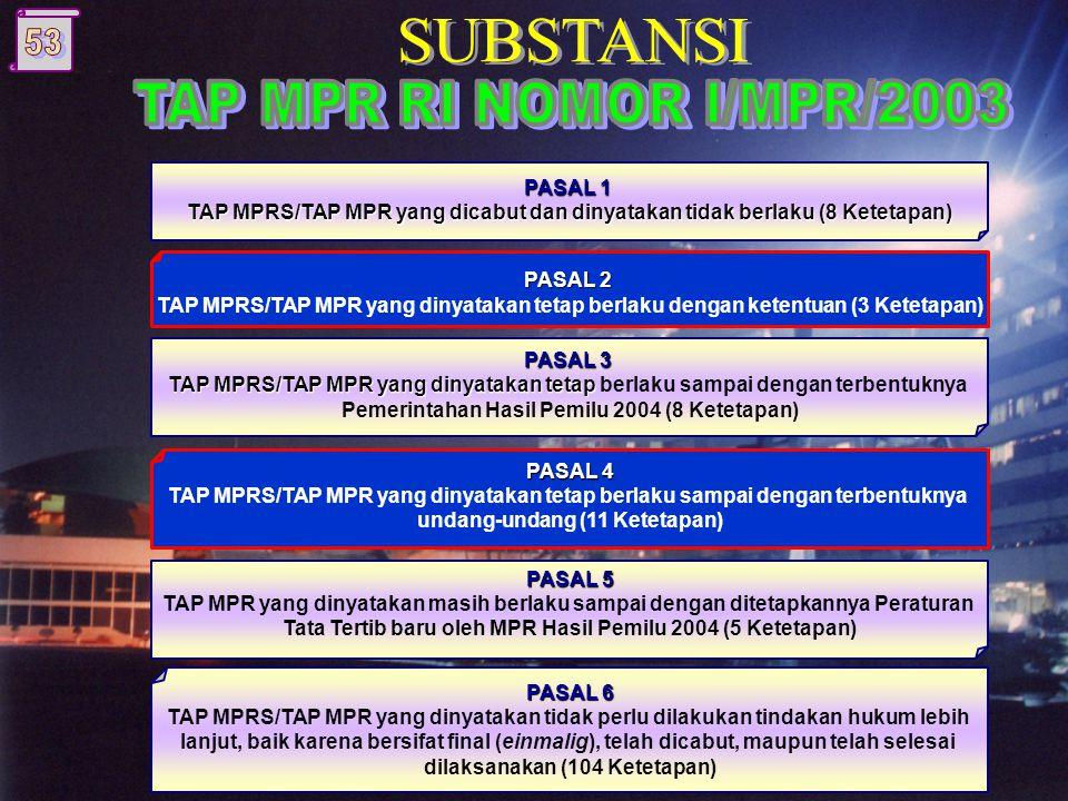 """139 TAP MPRS & TAP MPR (1960 s/d. 2002) """"Dikelompokkan Menjadi 6 (enam) Pasal Berdasarkan Materi dan Status Hukumnya"""""""
