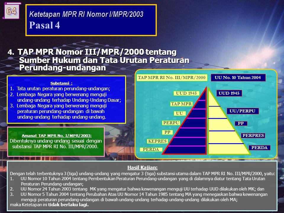 3.TAP MPR Nomor XV/MPR/1998 tentang Penyelenggaraan Otonomi Daerah; Pengaturan, Pembagian, dan Pemanfaatan Sumber Daya Daerah; Pengaturan, Pembagian,