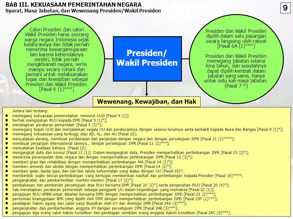 MPR Pasal 2 (1) **** Mengubah dan menetapkan Undang-Undang Dasar [Pasal 3 ayat (1)*** dan Pasal 37**** ]; Melantik Presiden dan/atau Wakil Presiden [P