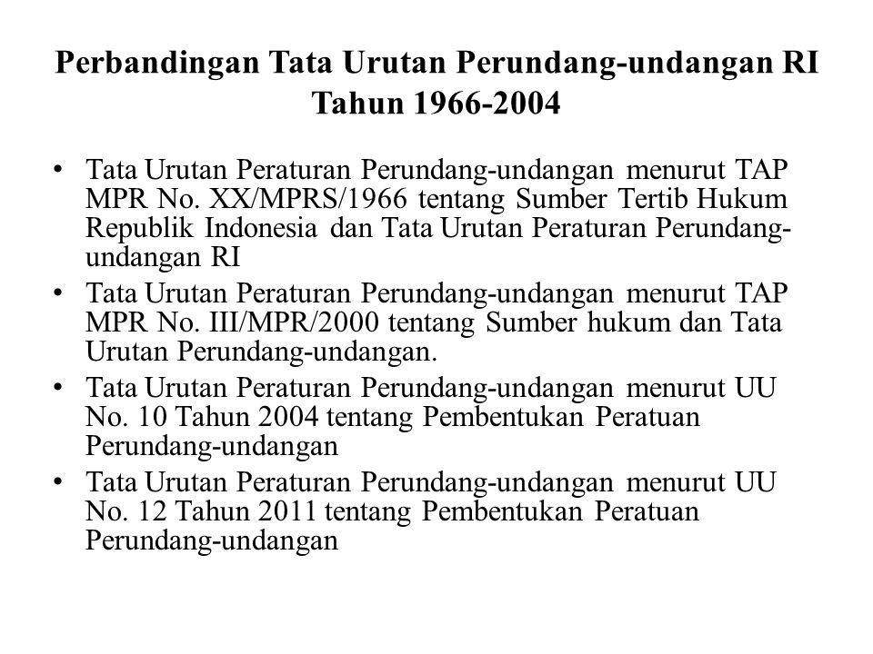 Perbandingan Tata Urutan Perundang-undangan RI Tahun 1966-2004 Tata Urutan Peraturan Perundang-undangan menurut TAP MPR No. XX/MPRS/1966 tentang Sumbe