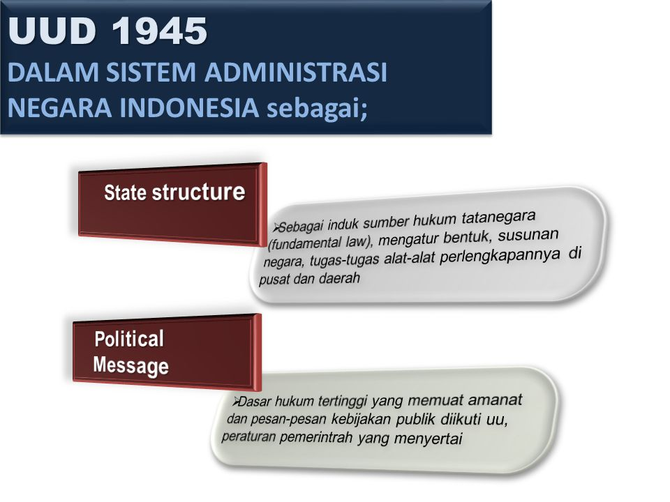 UUD 1945 UUD 1945 DALAM SISTEM ADMINISTRASI NEGARA INDONESIA sebagai;
