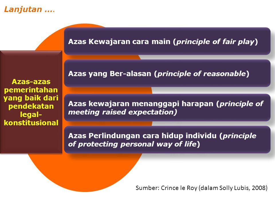 Azas-azas pemerintahan yang baik dari pendekatan legal- konstitusional Azas Kewajaran cara main (principle of fair play) Azas yang Ber-alasan (princip