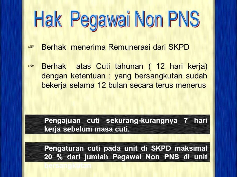  Berhak menerima Remunerasi dari SKPD  Berhak atas Cuti tahunan ( 12 hari kerja) dengan ketentuan : yang bersangkutan sudah bekerja selama 12 bulan