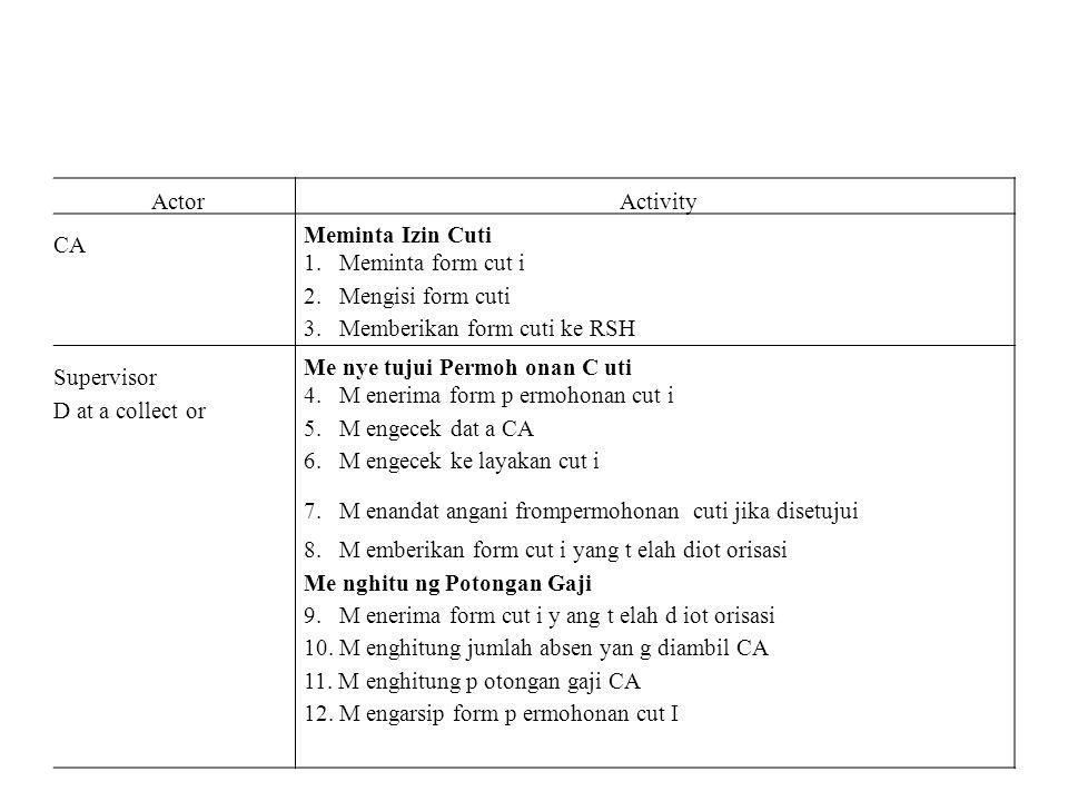 ActorActivity CA Meminta Izin Cuti 1. Meminta form cut i 2. Mengisi form cuti 3. Memberikan form cuti ke RSH Supervisor D at a collect or Me nye tujui