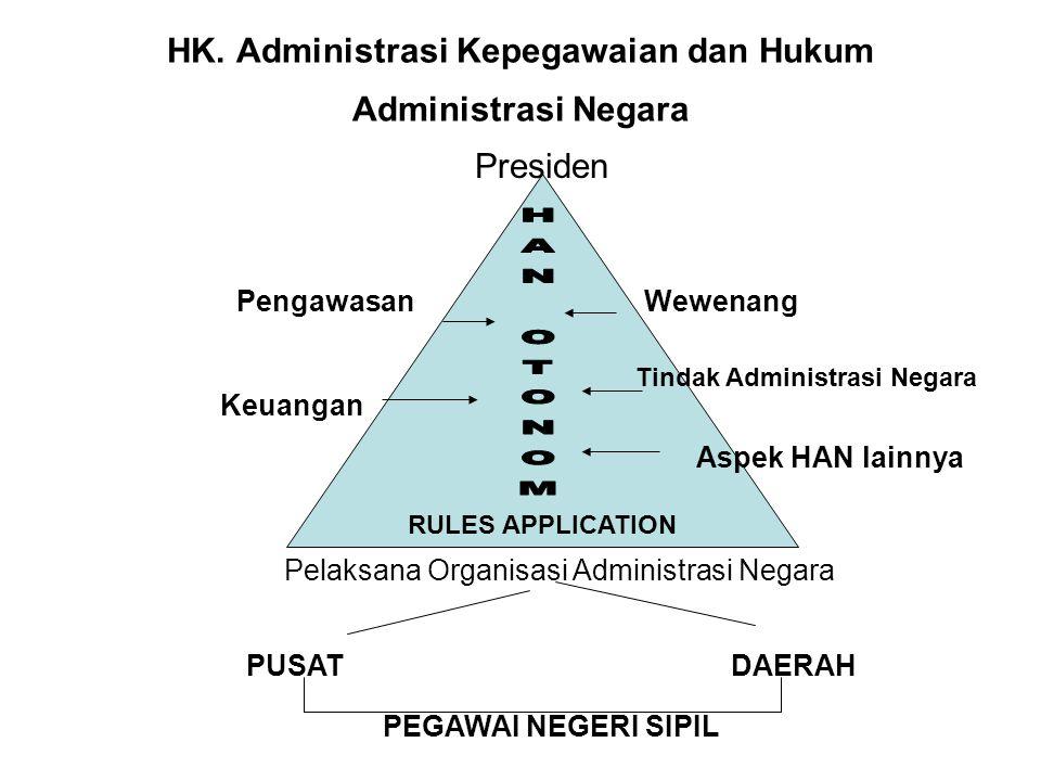 HK. Administrasi Kepegawaian dan Hukum Administrasi Negara Pelaksana Organisasi Administrasi Negara RULES APPLICATION Presiden PengawasanWewenang Keua