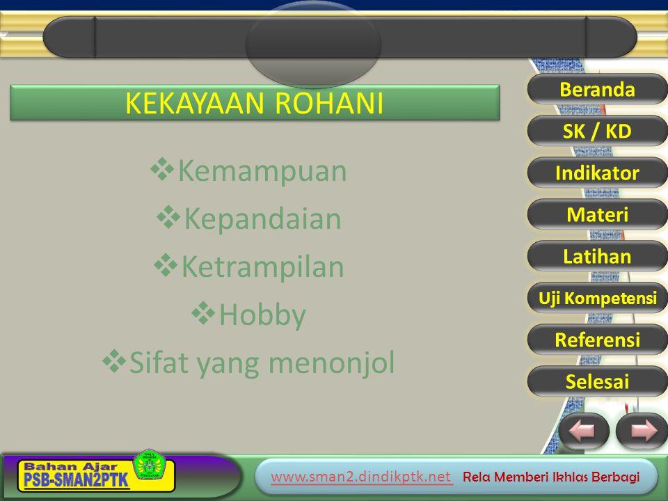 www.sman2.dindikptk.net www.sman2.dindikptk.net Rela Memberi Ikhlas Berbagi www.sman2.dindikptk.net www.sman2.dindikptk.net Rela Memberi Ikhlas Berbagi KEKAYAAN ROHANI  Kemampuan  Kepandaian  Ketrampilan  Hobby  Sifat yang menonjol Beranda SK / KD Indikator Materi Latihan Uji Kompetensi Referensi Selesai