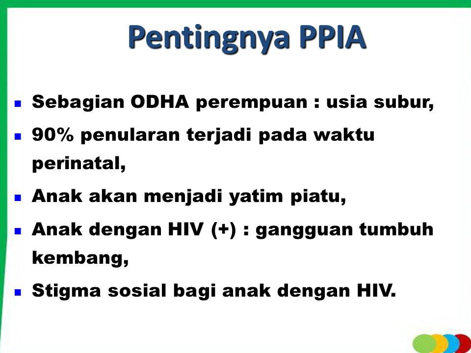 Pentingnya PPIA Sebagian ODHA perempuan : usia subur, 90% penularan terjadi pada waktu perinatal, Anak akan menjadi yatim piatu, Anak dengan HIV (+) :