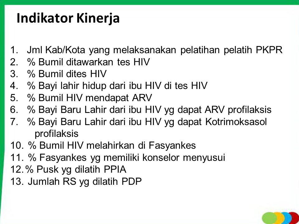 Indikator Kinerja 1.Jml Kab/Kota yang melaksanakan pelatihan pelatih PKPR 2.% Bumil ditawarkan tes HIV 3.% Bumil dites HIV 4.% Bayi lahir hidup dari i