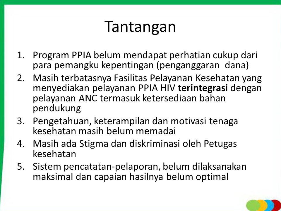 Tantangan 1.Program PPIA belum mendapat perhatian cukup dari para pemangku kepentingan (penganggaran dana) 2.Masih terbatasnya Fasilitas Pelayanan Kes
