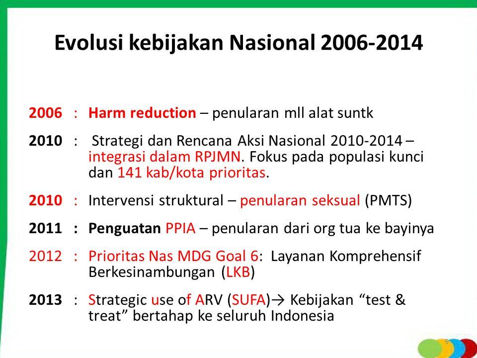 PERMENKES RI No 51 TAHUN 2013 TENTANG: PEDOMAN PENCEGAHAN PENULARAN HIV DARI IBU KE ANAK 18 Juli 2013 MENTERI KESEHATAN REPUBLIK INDONESIA, ttd NAFSIAH MBOI Diundangkan di Jakarta pada tanggal 6 Agustus 2013 MENTERI HUKUM DAN HAK ASASI MANUSIA REPUBLIK INDONESIA, ttd AMIR SYAMSUDIN BERITA NEGARA REPUBLIK INDONESIA TAHUN 2013 NOMOR 978