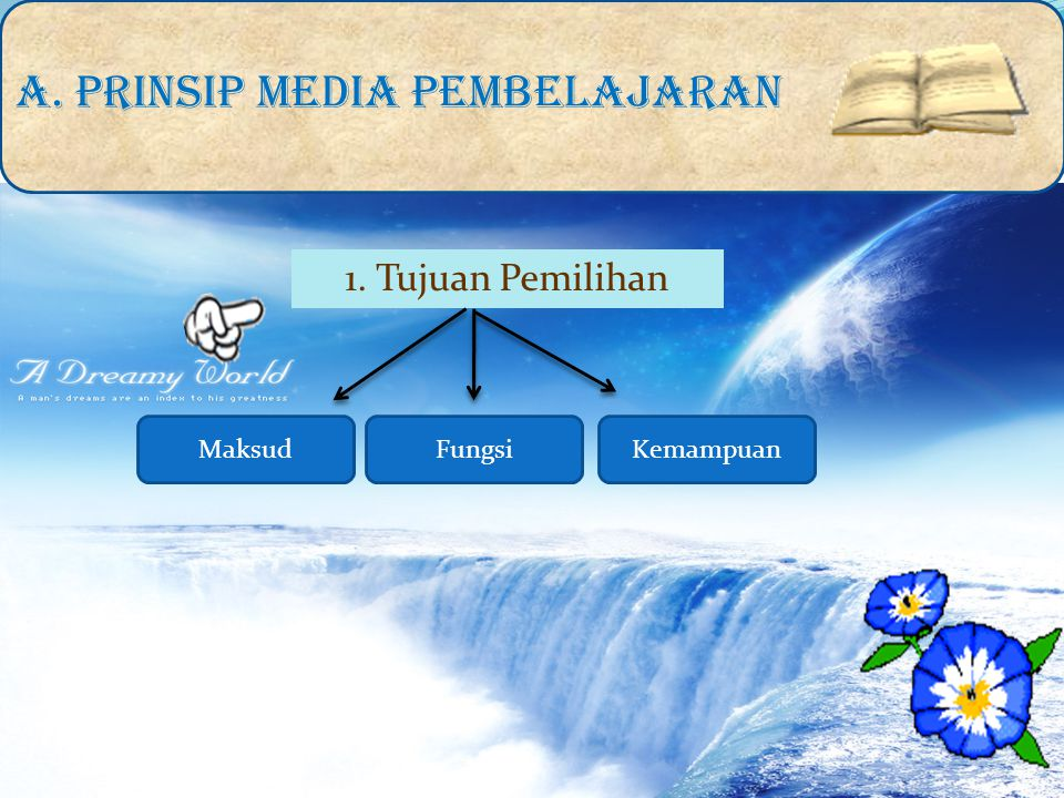 1. Tujuan Pemilihan A. PRINSIP MEDIA PEMBELAJARAN MaksudFungsiKemampuan